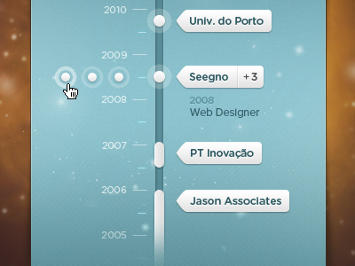 Jobs Timeline (WIP) - v2 by Daniela Alves