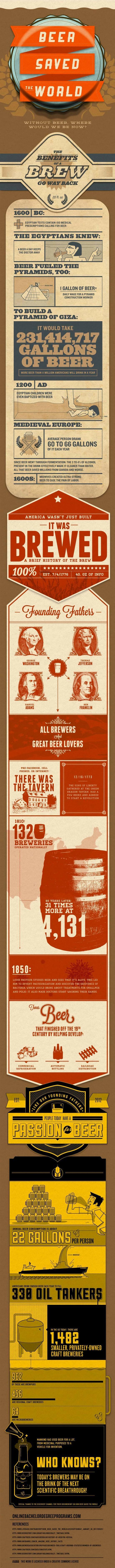 Infographie / Bière Infographie
