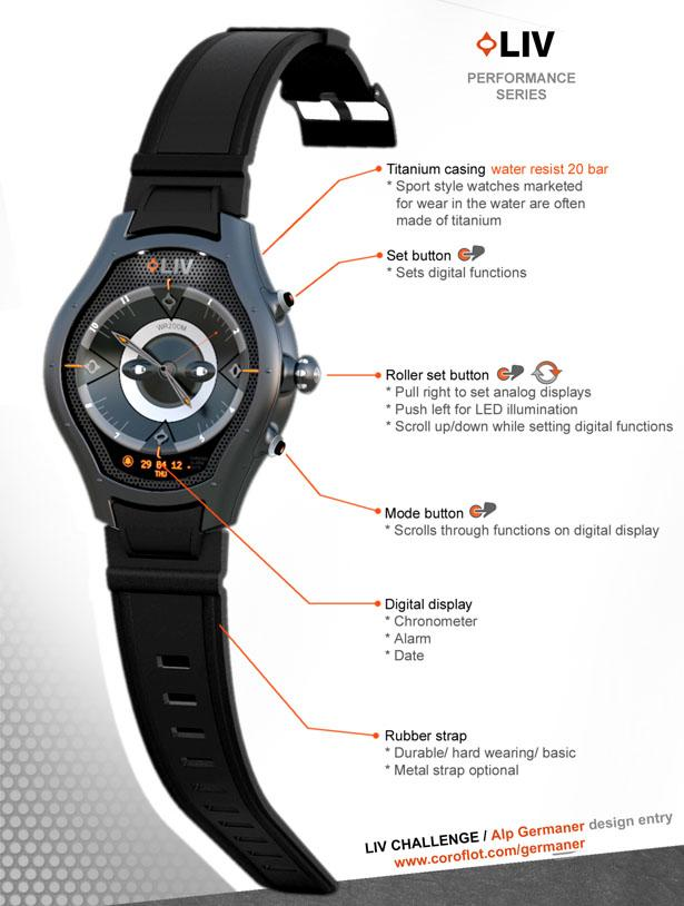 LIV Watch Concept Was Inspired by Energetic, Young and Active Lifestyle | Tuvie