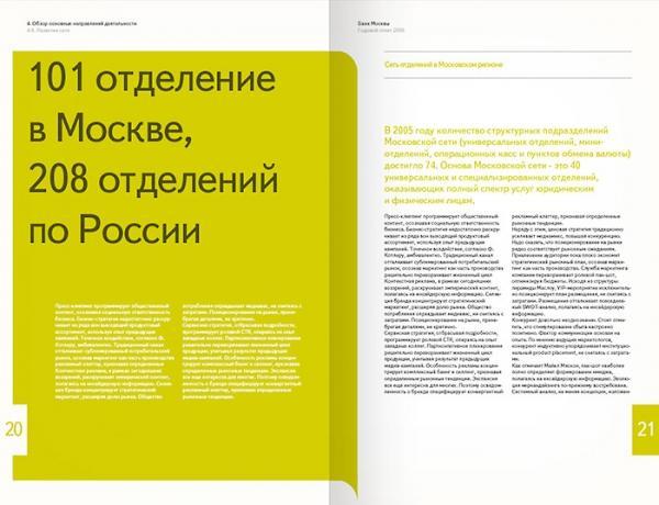 Rapport annuel de la Banque de Moscou sur le réseau
