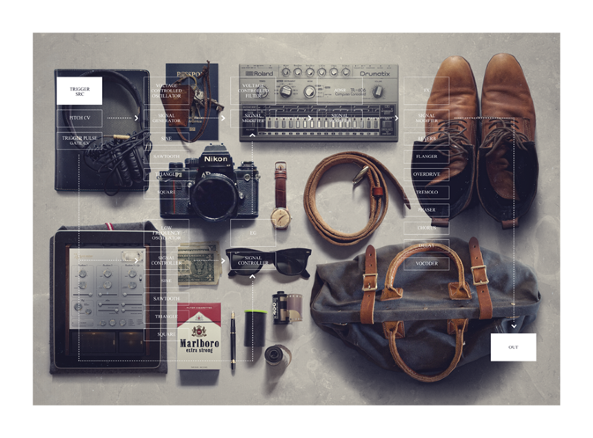 76 synthesizer / Jonas Eriksson | Design Graphique