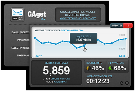 GAget – Google Analytics Widget for Mac OS X Dashboard | Pixel perfect web design by Zoltan Hosszu