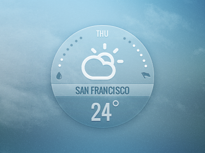Weather widget by InnovationBox