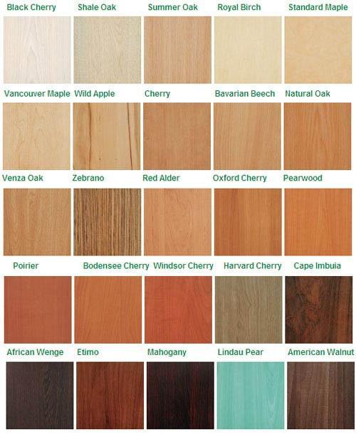 Types / wood wood wood