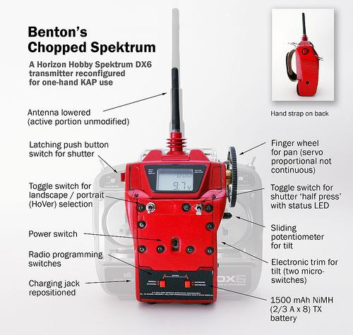 Second Wind » Blog Archive » My 2.4 GHz transmitter goes to the chop shop