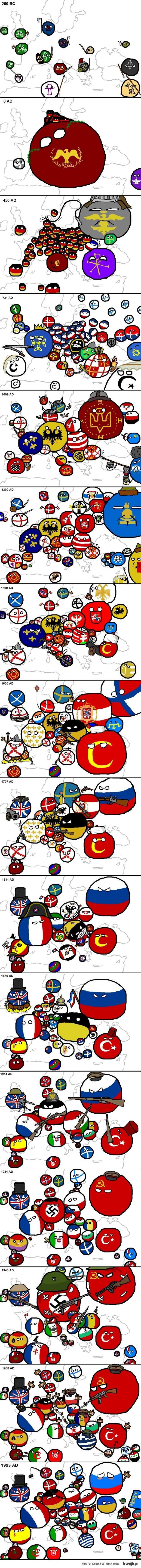 Historia Europy - KWEJK.pl