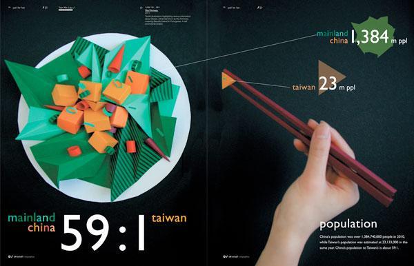 IdN™ Books® — IdN Extra 07: Infographics