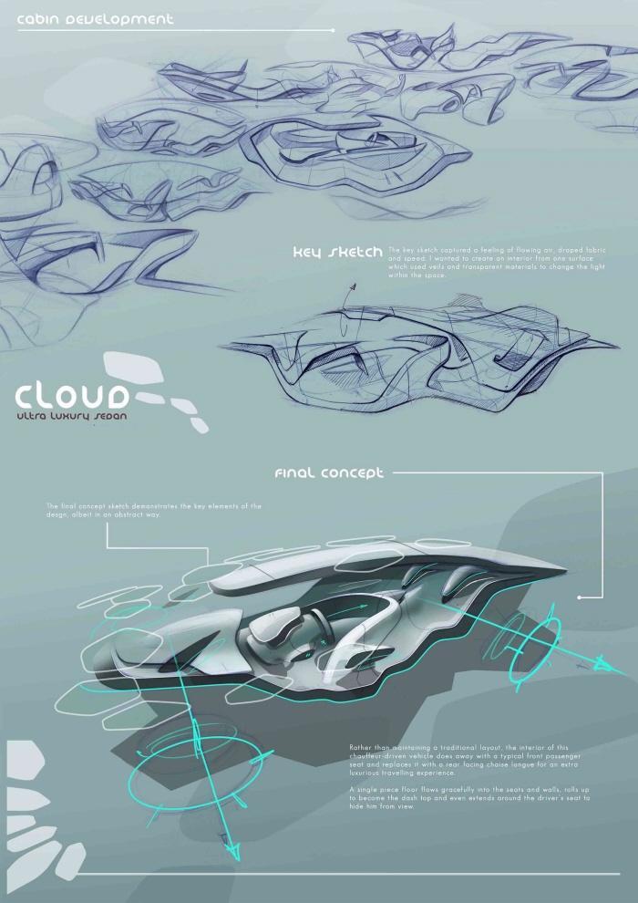 Cloud - Luxury Sedan Interior - personal project by Adam Kerr Phillips at Coroflot.com
