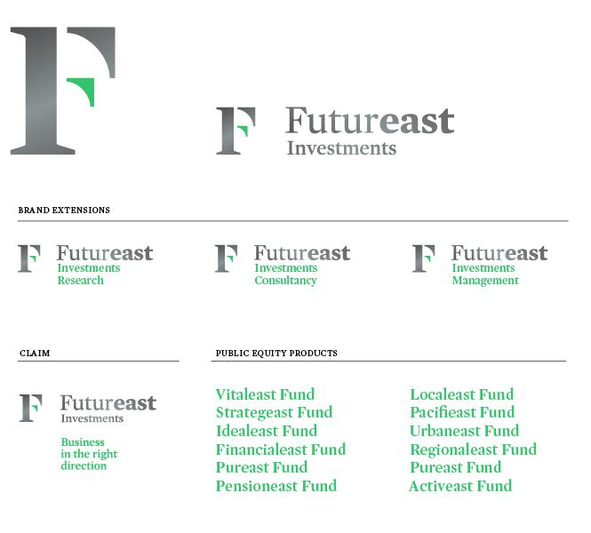 Futureast Investments : Rocío Martinavarro
