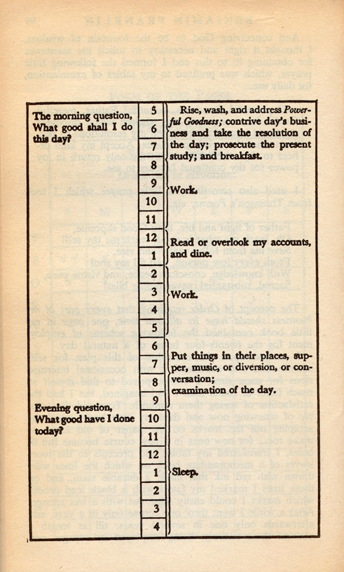 All sizes | Benjamin Franklin's daily schedule | Flickr - Photo Sharing!