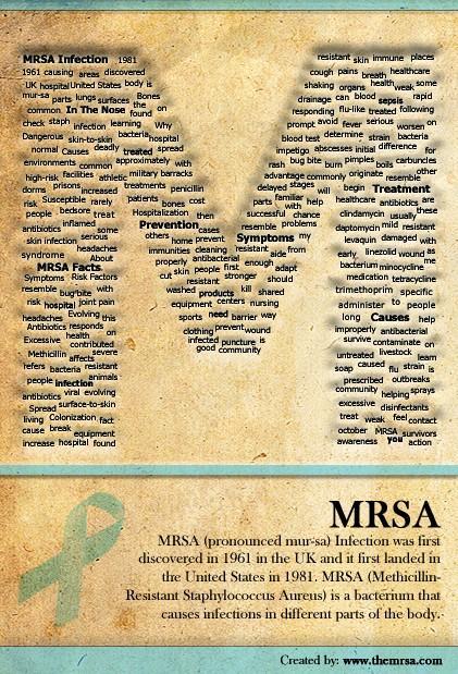 Piccsy :: MRSA Typography