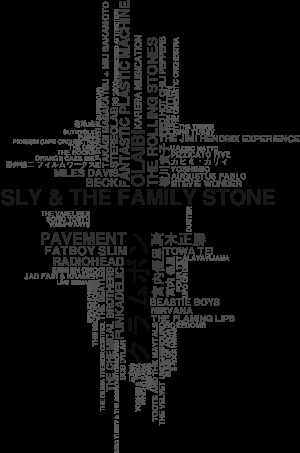 Last.fm Tools - Artist Cloud