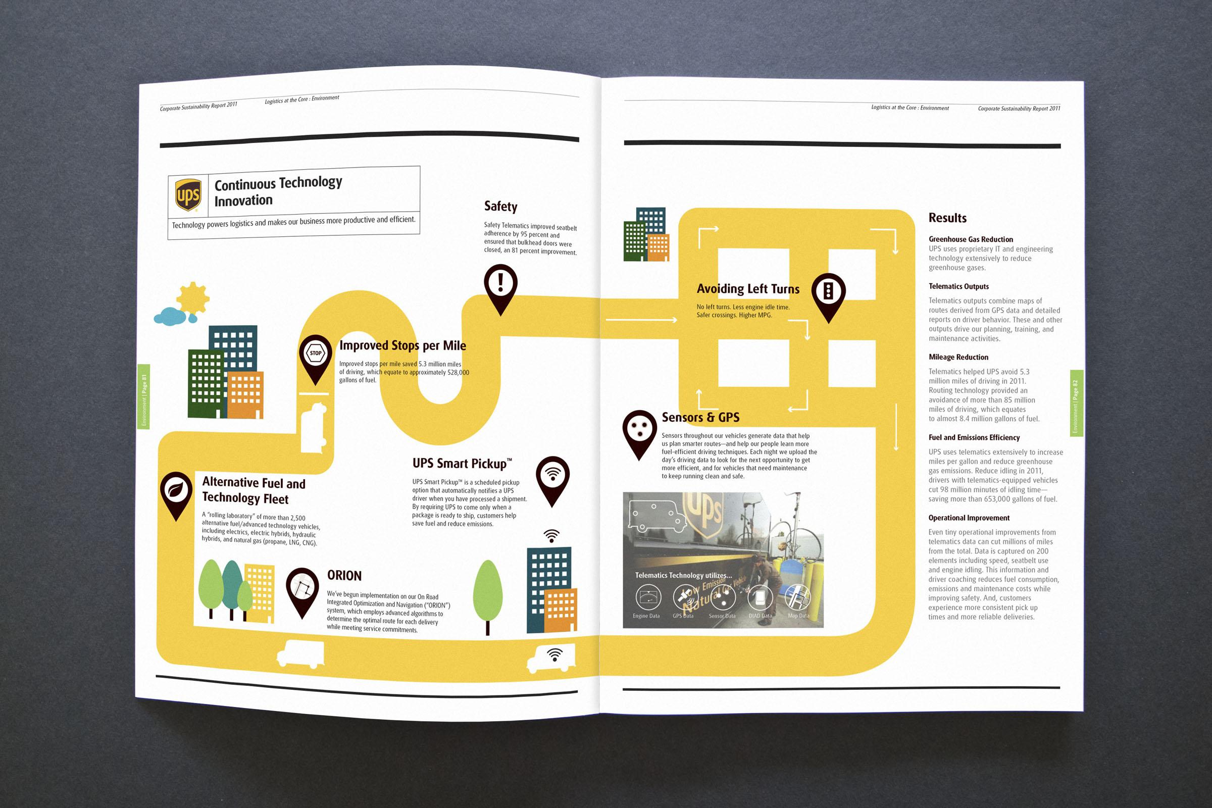 UPS Sustainability Report » Design You Trust – Design Blog and Community