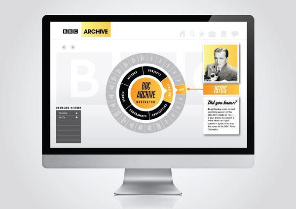 BBC Archive on Web Design Served