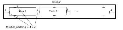 Instalar y configurar Tint2 en ubuntu 12.04 - Taringa!