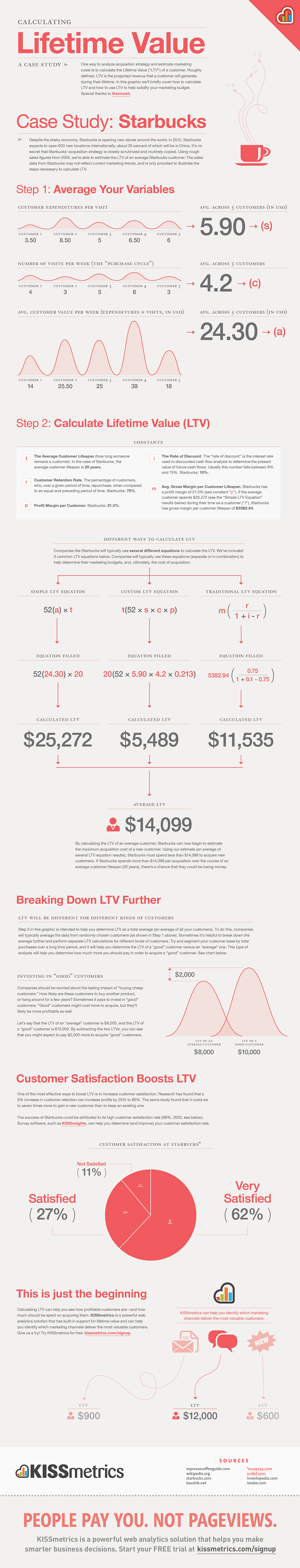 ltv.png (1000×5230)