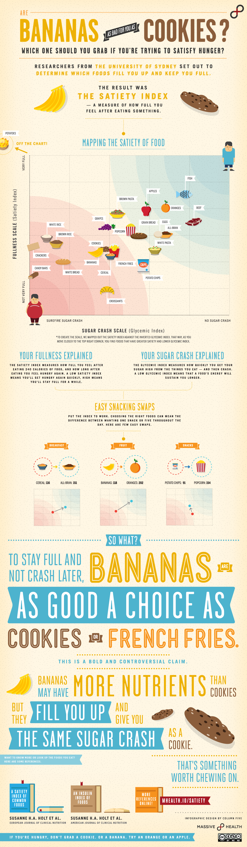 Massive Health - Are Bananas Really as Bad for you as Cookies? [infographic]
