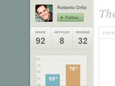 Sidebar Stats by Roberto Ortiz