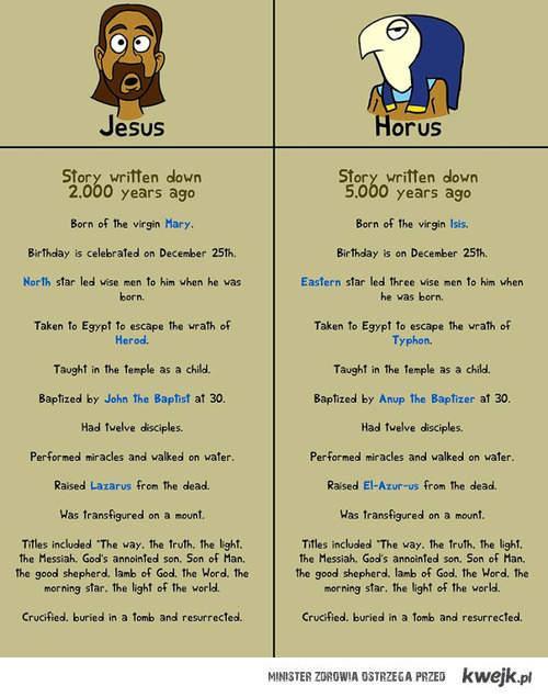 Jesus vs Horus - KWEJK.pl