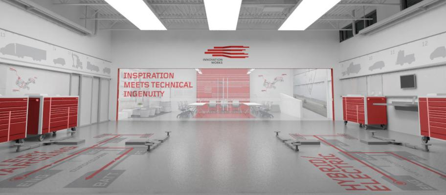 IA Collaborative : SnapOn Environment