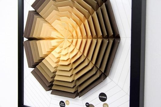 Incredibly Intricate 3D Paper Infographics by Pattern Matters | Colossal — Designspiration