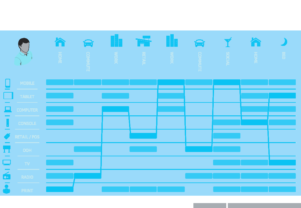 BLITZ – Full Service Digital Agency with Social Media Agency Capabilities