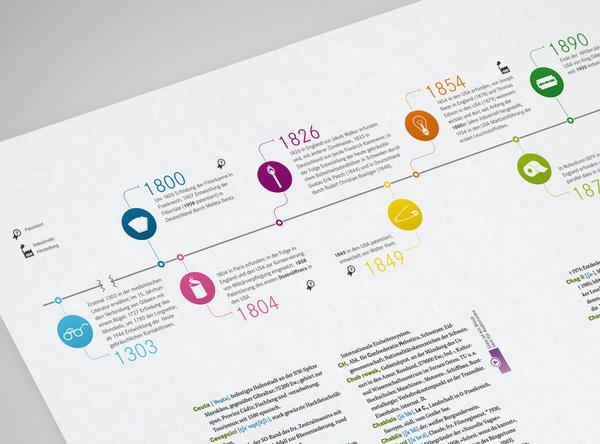 Infographies Encyclopédie Brockhaus sur le réseau