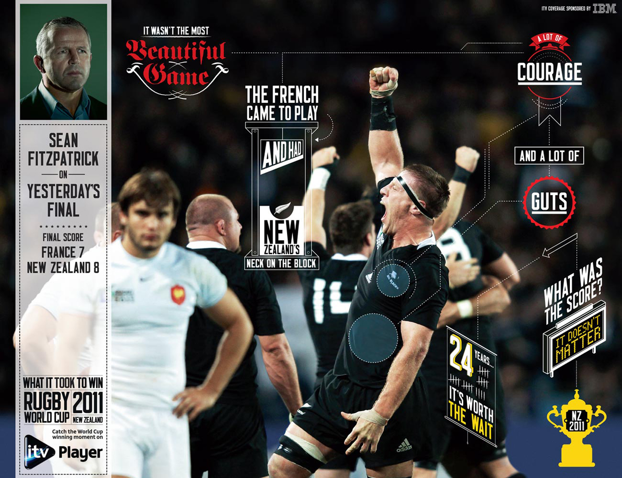 "ITV: Live Press - Fra vs Nzl | Ads of the Worldâ""¢"