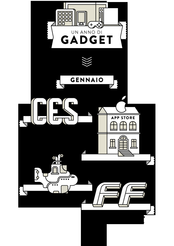 Wired.it | One Year of Gadgets
