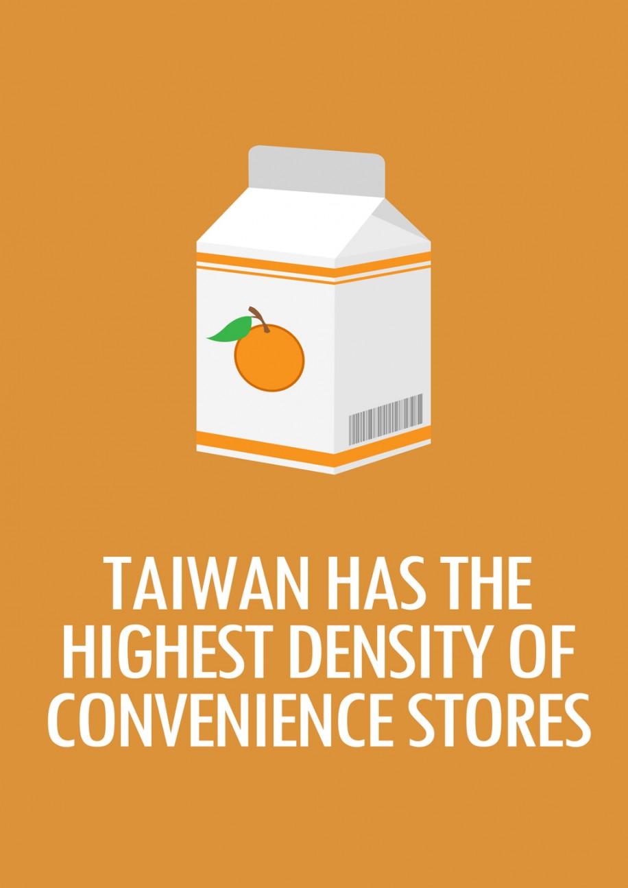艾倫許 | |網站和平面設計師 10日關於台灣樂事實