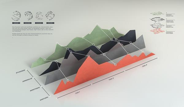Infographics / Xenius Infographics — Designspiration