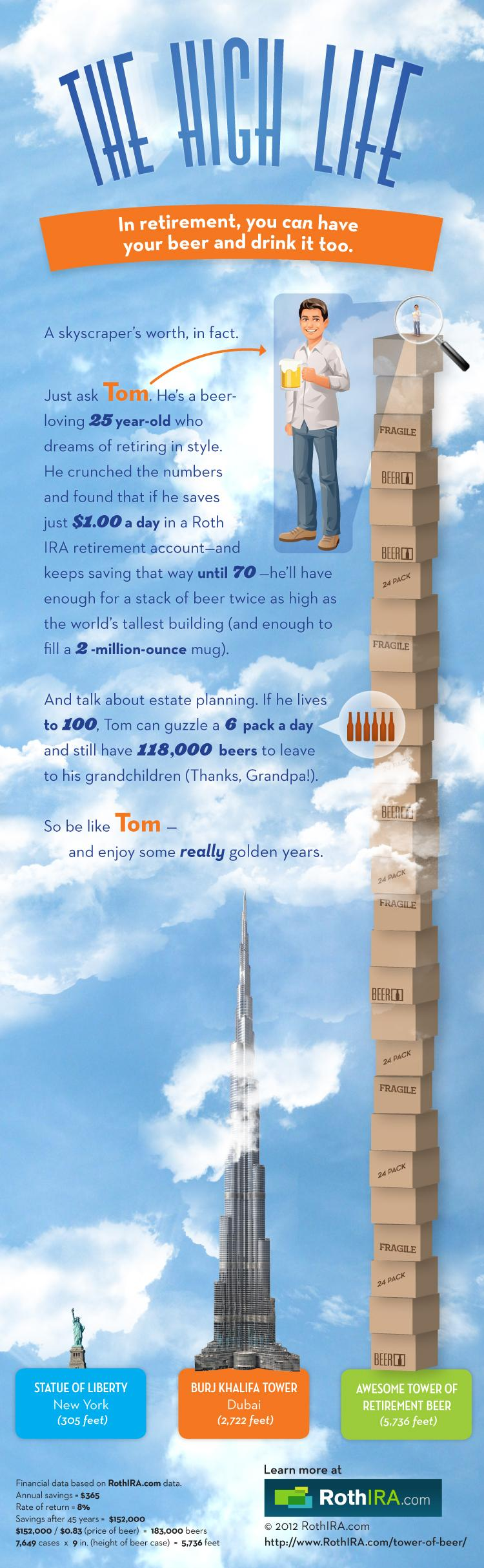 The Awesome Tower of Beer: RothIRA.com Infographic