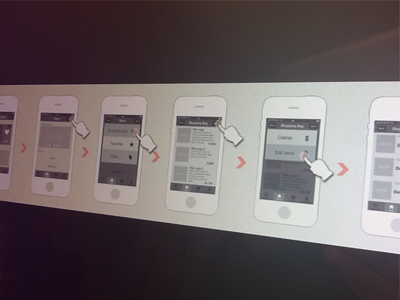 Wireframing all day long by Johan Geijer