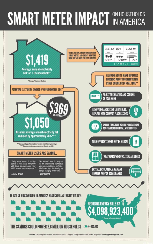 bes-infographic-1332867692.jpg (939×1500)