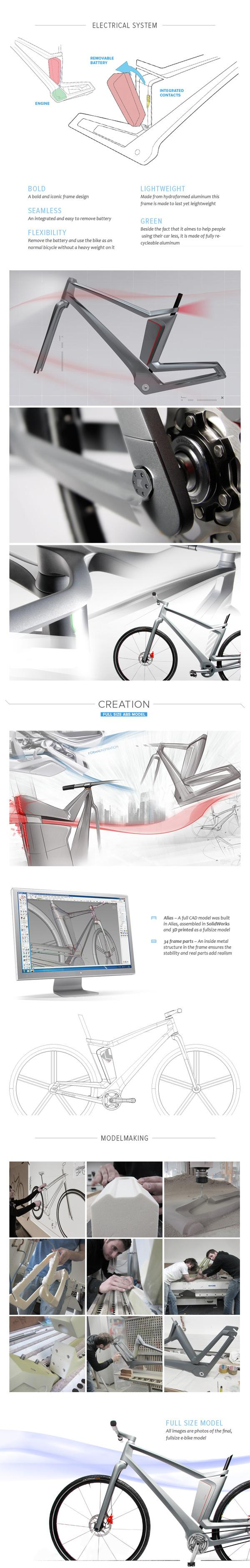 KETTLER e-Bike eMotion Concept