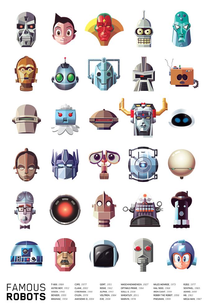 famousrobotsbig.png (670×991)