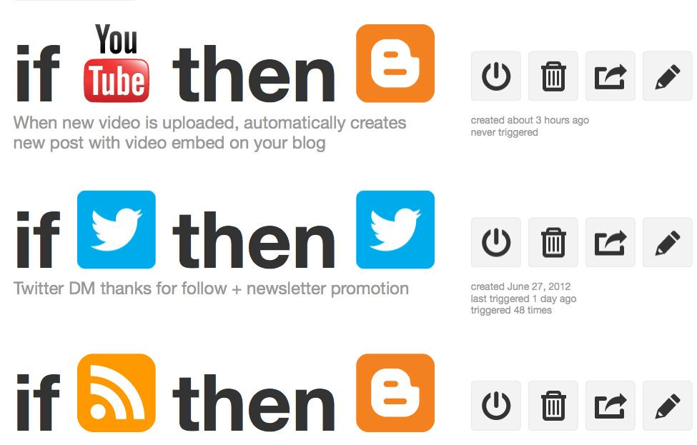 IFTTT: A Solution For Flawlessly Connecting All Our Social Networks