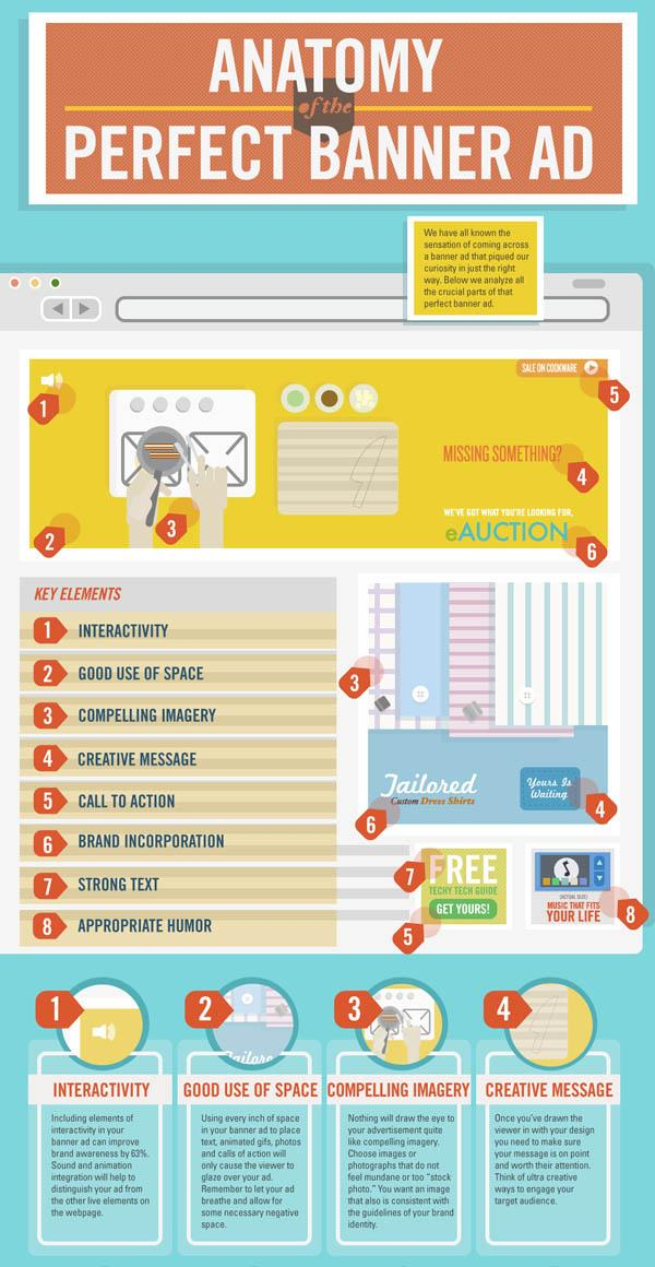 Anatomy of a Perfect Web Banner Ad [Infographic] » Design You Trust – Design Blog and Community