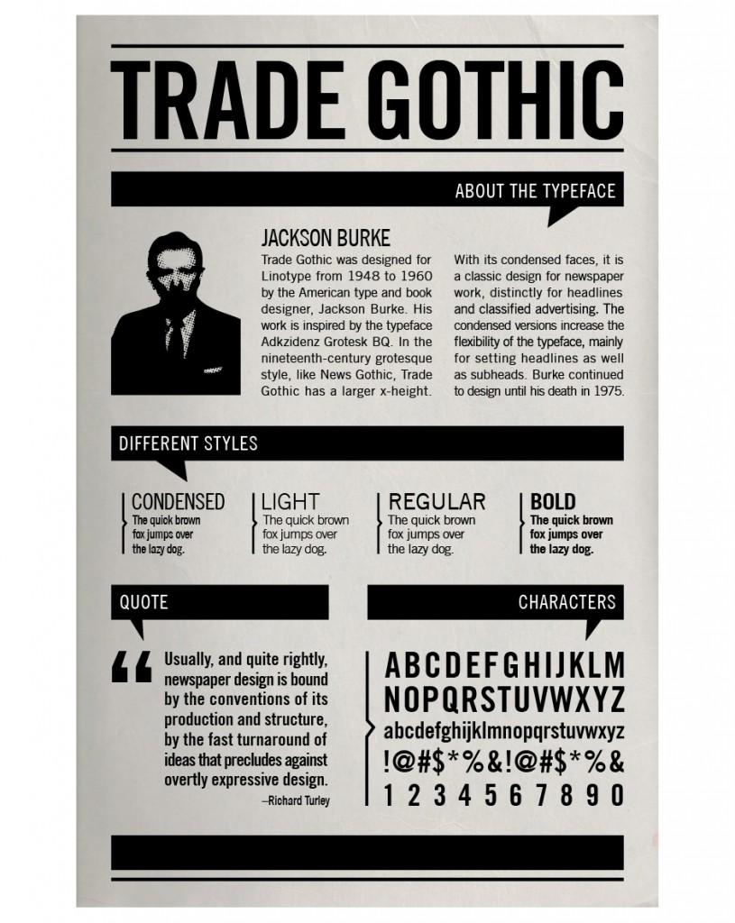 Trade Gothic Type Specimen « Amanda Jaquin