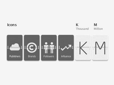 Platform Counters GUI by Kursat Sevim
