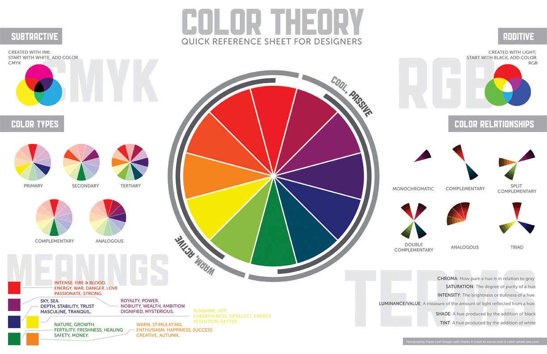 ColorTheory_Screen_White.jpg (1224×792)