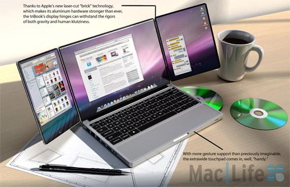 MacBook Triple Screen (by @baekdal) #trends