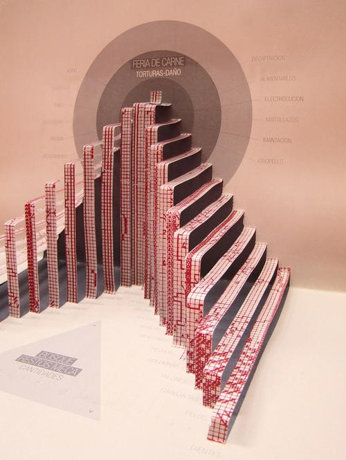 jonathanmoore: Pop-Up Book (2008) Argentinean... | Inspire Well