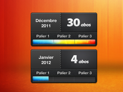 Box & Progress bar by Thibaut Vanden-Dorpe