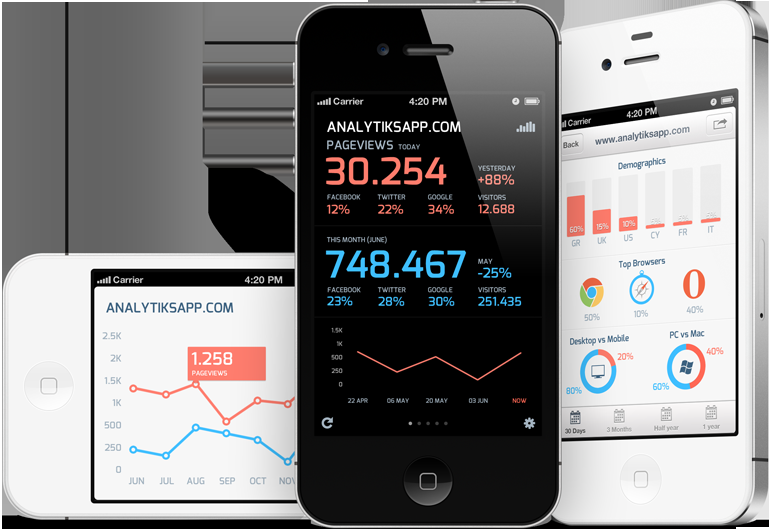 Analytiks for iPhone - Google Analytics stats made beautiful for iOS