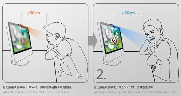 I-CARE Monitor Distortion Sensor by Zhichao Xue & Chen Yizi » Yanko Design