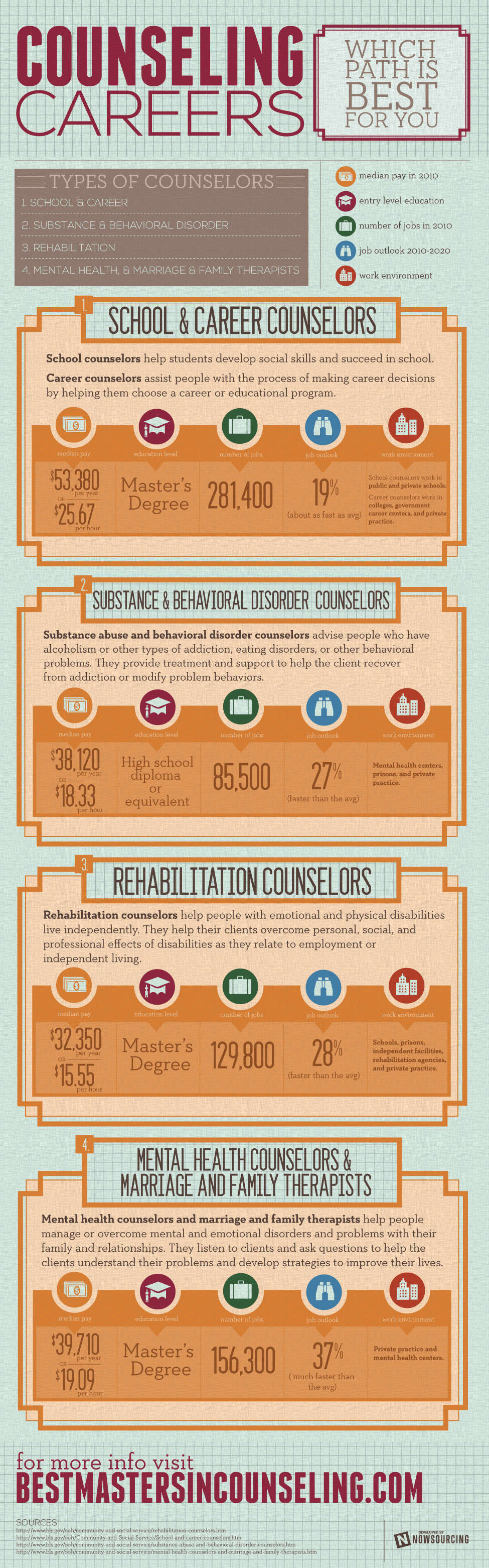 Which Counseling Career Path is Best for You?