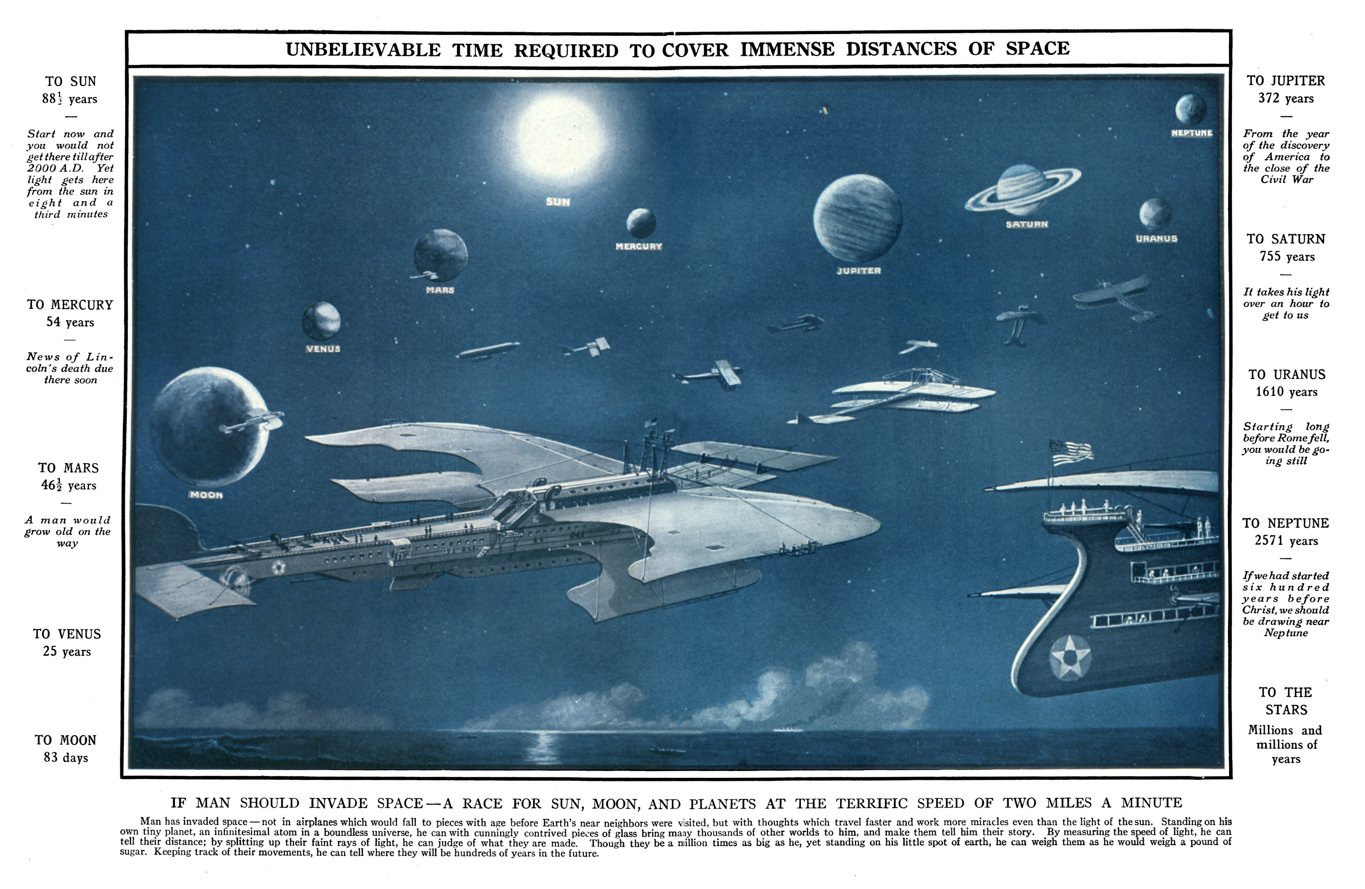 Unbelievable_Time_Required_To_Cover_Immense_Distances_of_Space__1918.jpg.jpg (2800×1825)