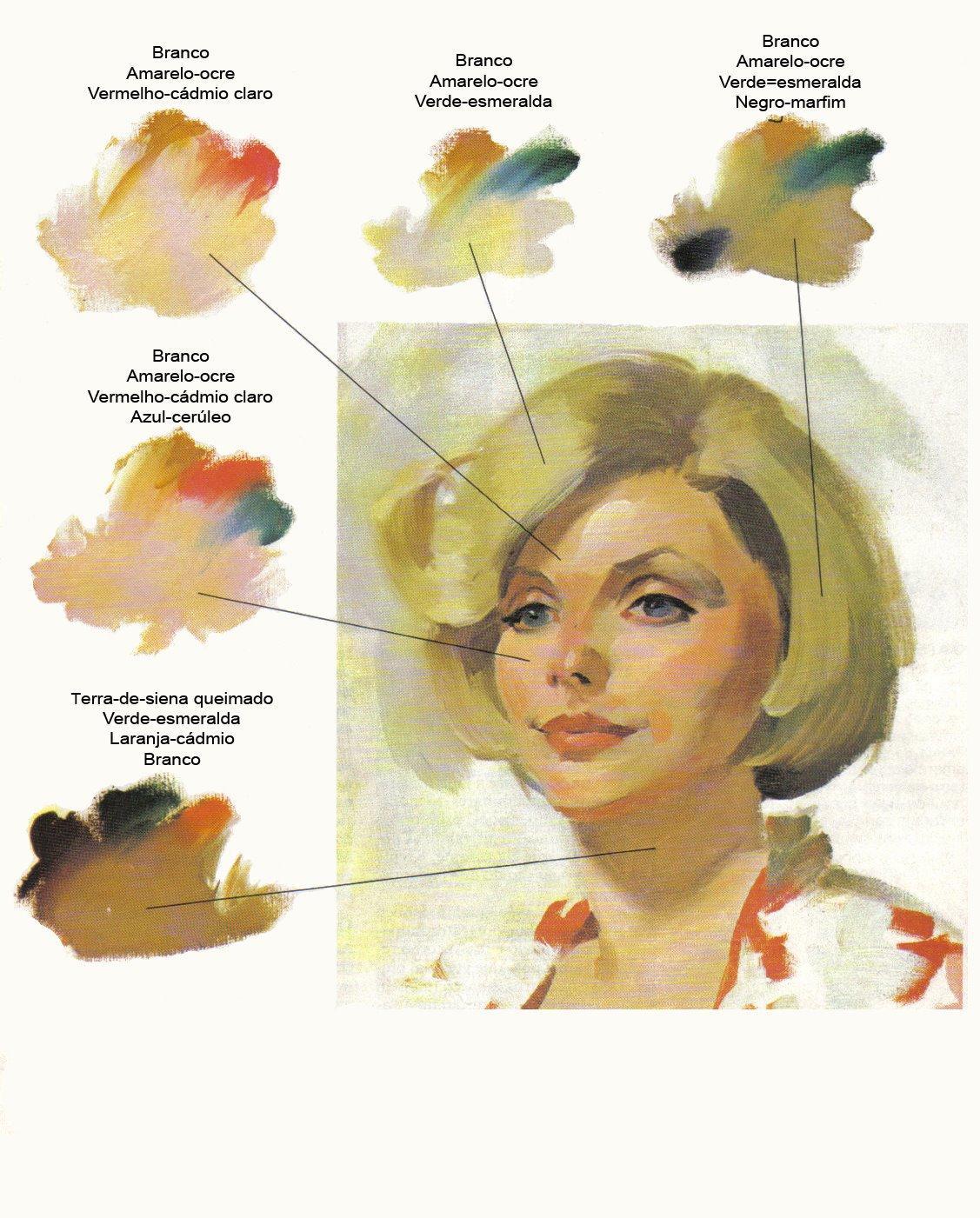 Curso de pintura passo a passo: Segredos do retrato a óleo #173392 on  #4E6C61 1127x1401