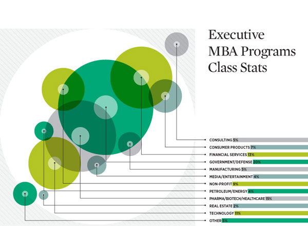 Loyola University Maryland - Sellinger School of Business and Management - MBA Fellows